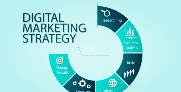 Chân dung digital marketing